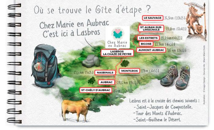GR65 le chemin de saint Jacques de Compostelle, gîte d'étape chez Marie en Aubrac